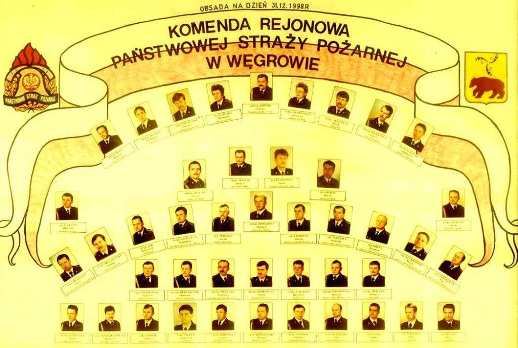 31 grudnia 1998r. - 1 styczeń 1999r. Wraz z końcem roku 1998 kończy się kolejny etap w dziejach węgrowskiej Komendy Rejonowej PSP, która zostaje rozwiązana, a na jej miejsce zostaje powołana Komenda Powiatowa PSP.